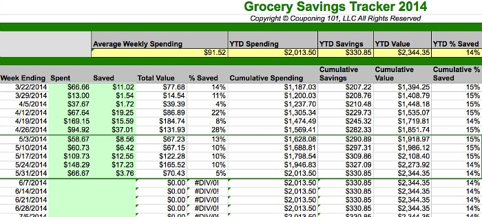 grocery budget monthly small family
