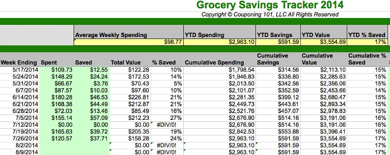 july grocery spending spreadsheet