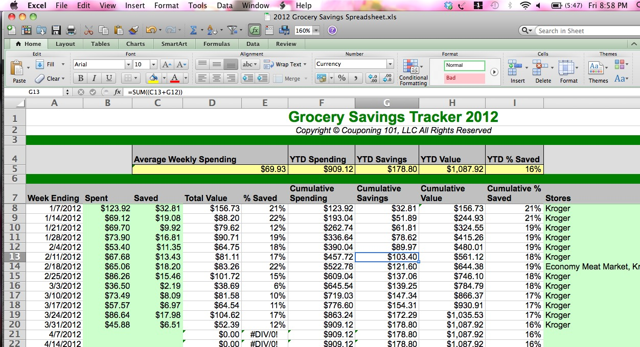 grocery spending march 2012