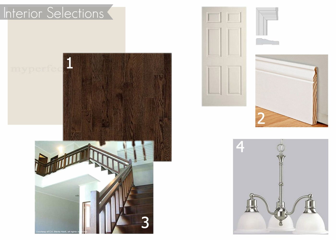 Moodboard: Interior and Bathroom Selections for our Drees Home