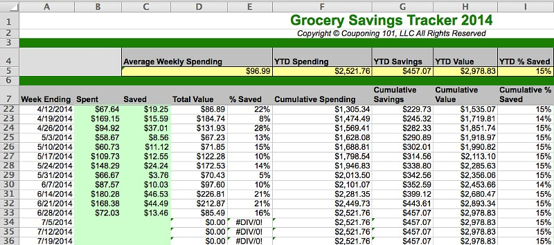 June & July Grocery Spending and Eating Out Update